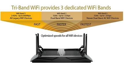 panduan-membeli-router