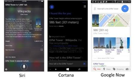 Siri, Cortana dan Google Now